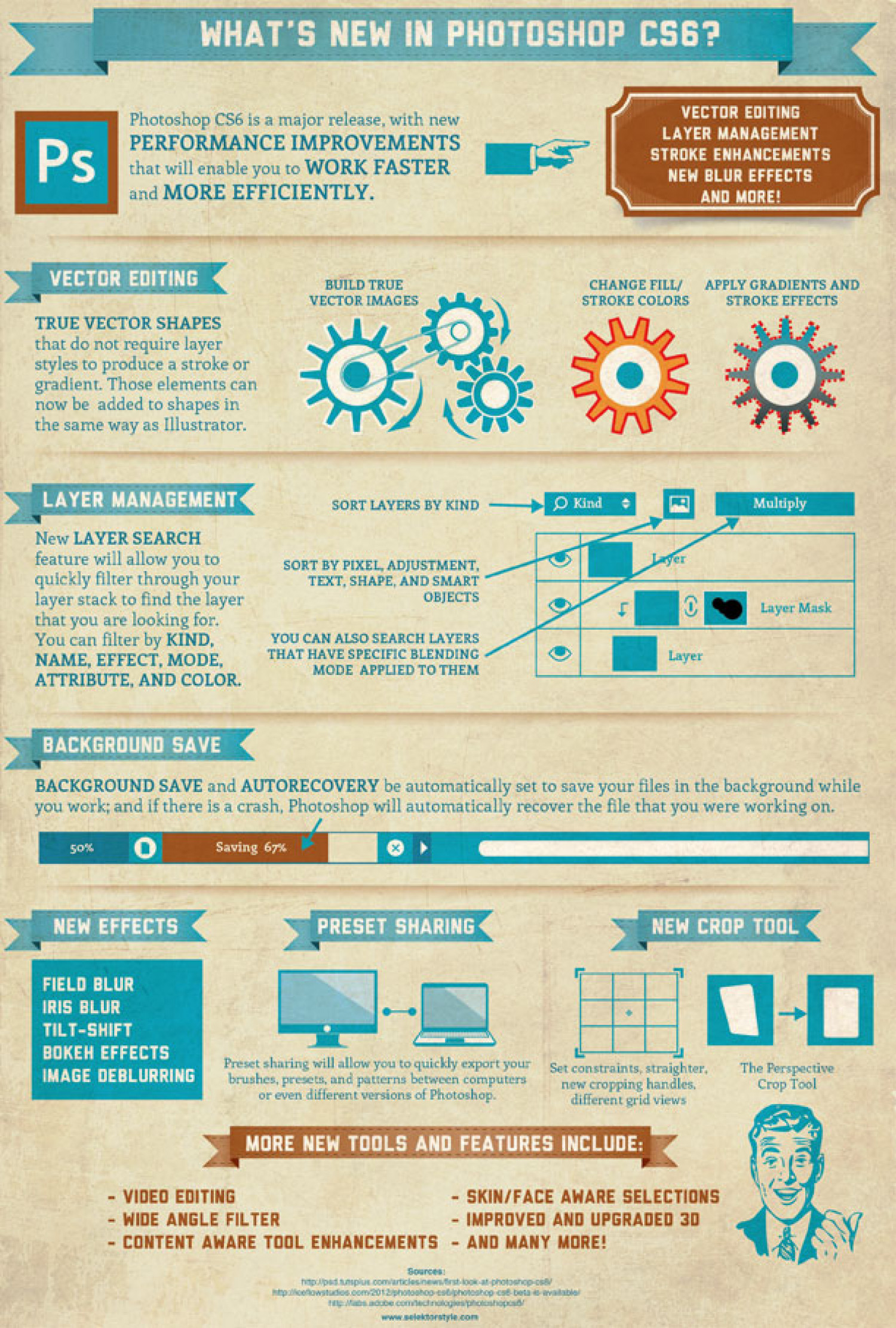 New Features in Photoshop CS6 Infographic