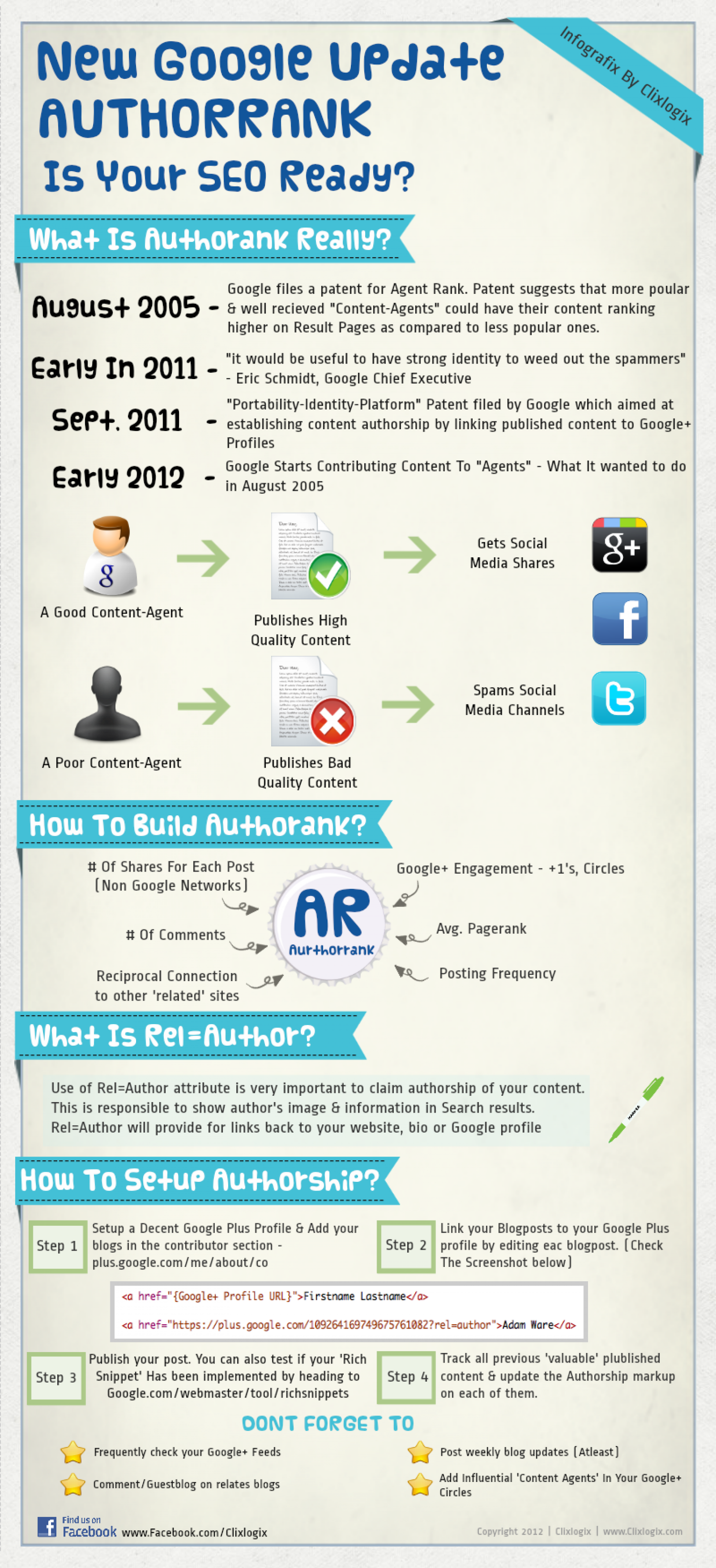 New Google Author Rank Update Infographic