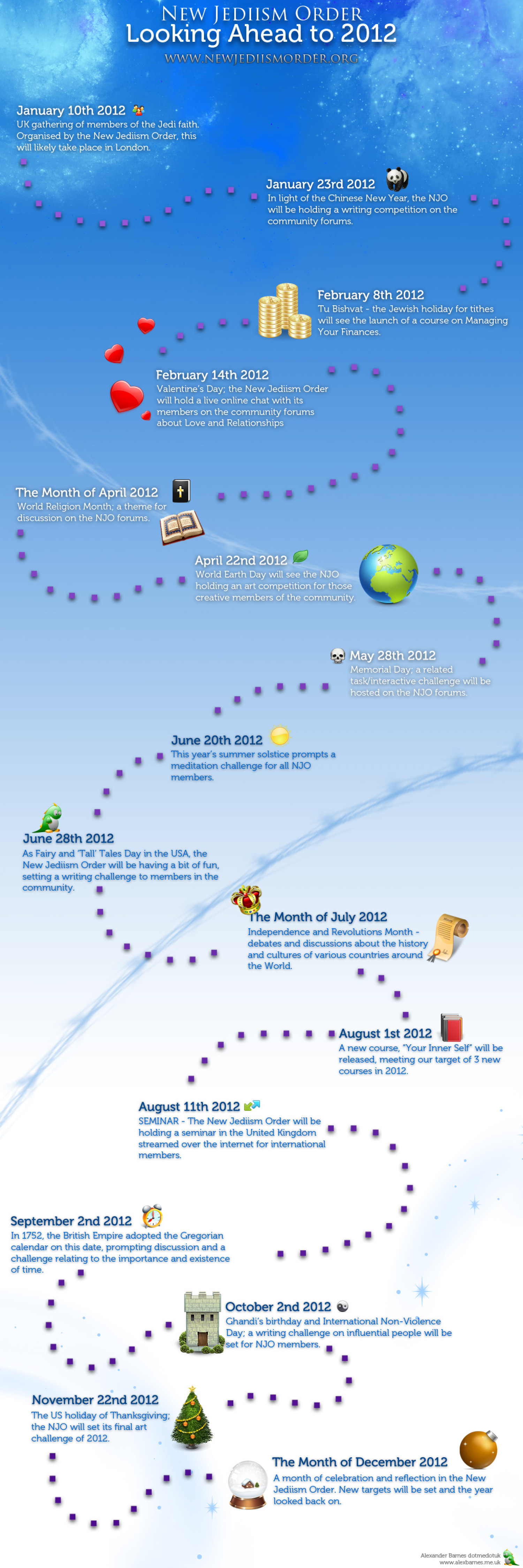 New Jediism Order - Looking Ahead to 2012 Infographic Infographic
