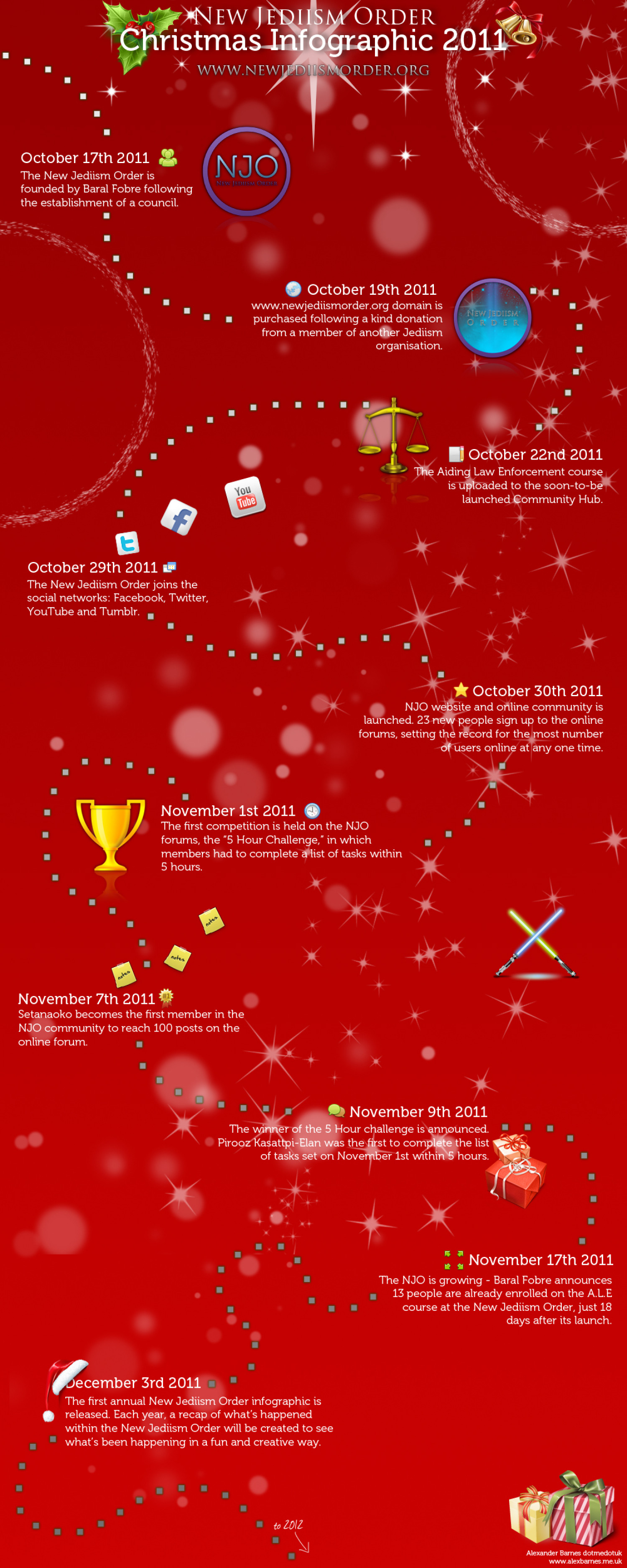 New Jediism Order Christmas Infographic 2011 Infographic