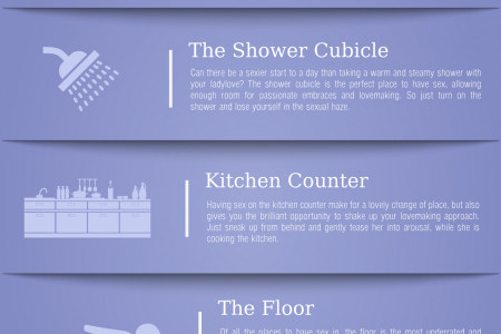New places for getting intimate Infographic