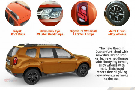 New Renault Duster AMT Infographic Infographic