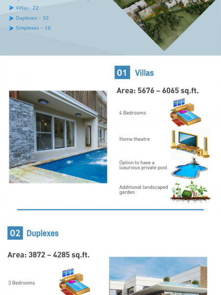 New Residential Project,  VDB Willow Farm in Whitefield Infographic
