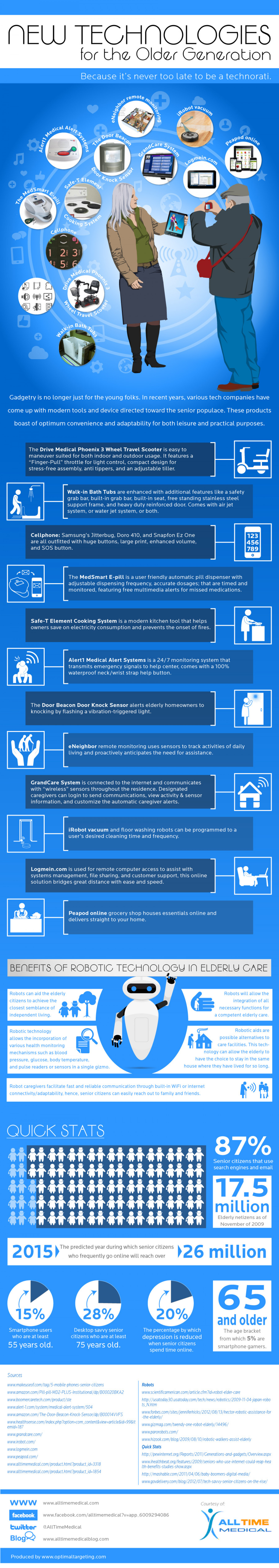 New Technologies for the Older Generation Infographic
