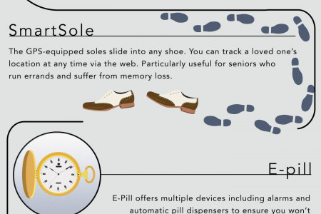 New Technology For An Older Generation Infographic