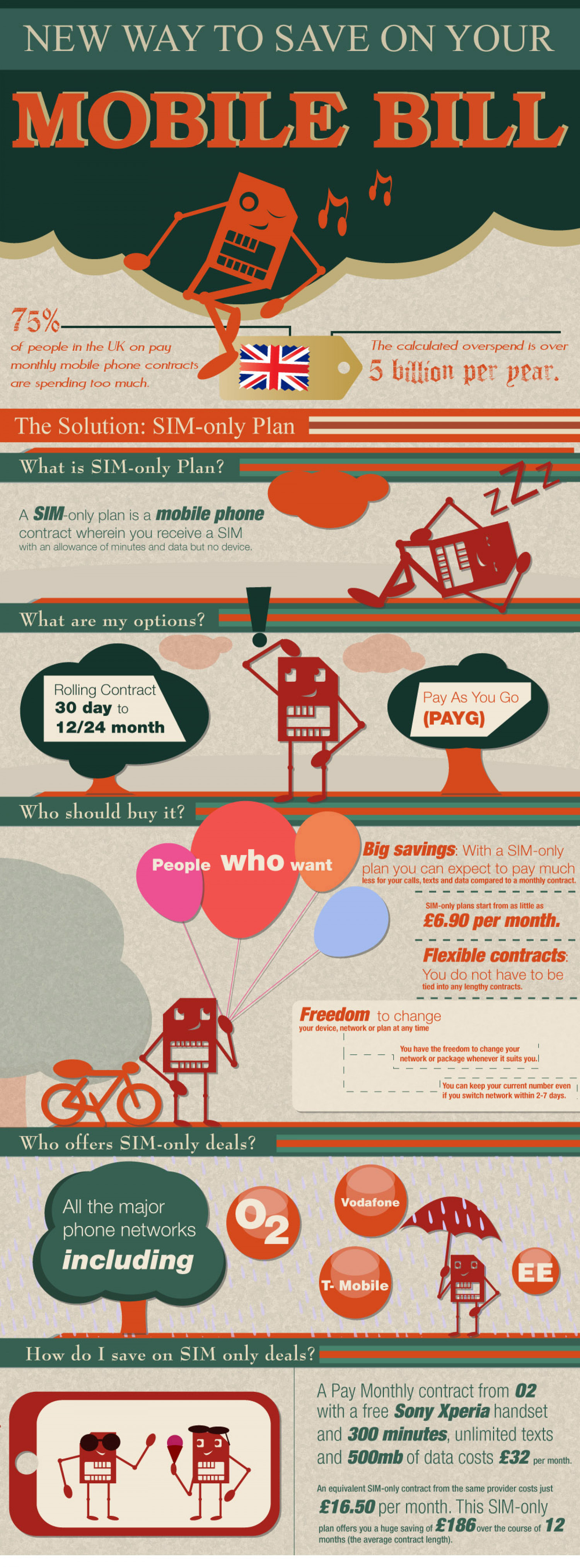 New Way to Save on Your Mobile Bill Infographic