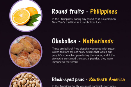 New Year Luck Foods From Around The World Infographic