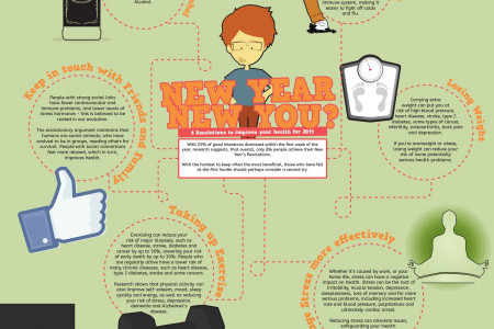 New Year, New You! 6 Resolutions Worth Keeping Infographic