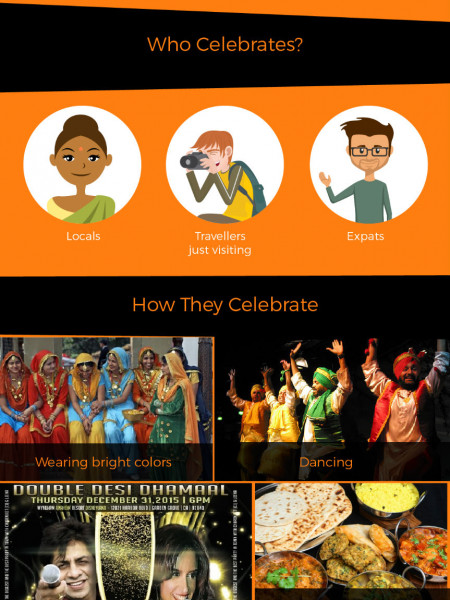 New Year Party in India Infographic