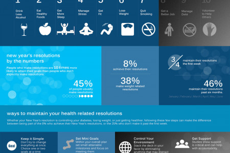 New Year's Resolutions: How to Achieve Your Health Goals in the New Year Infographic