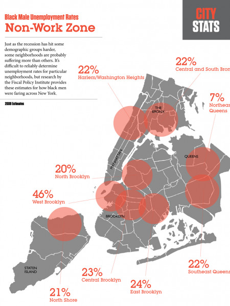 New York City's Black Male Unemployment Numbers Infographic