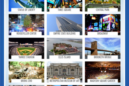 New York City's Top 15 Attractions  Infographic
