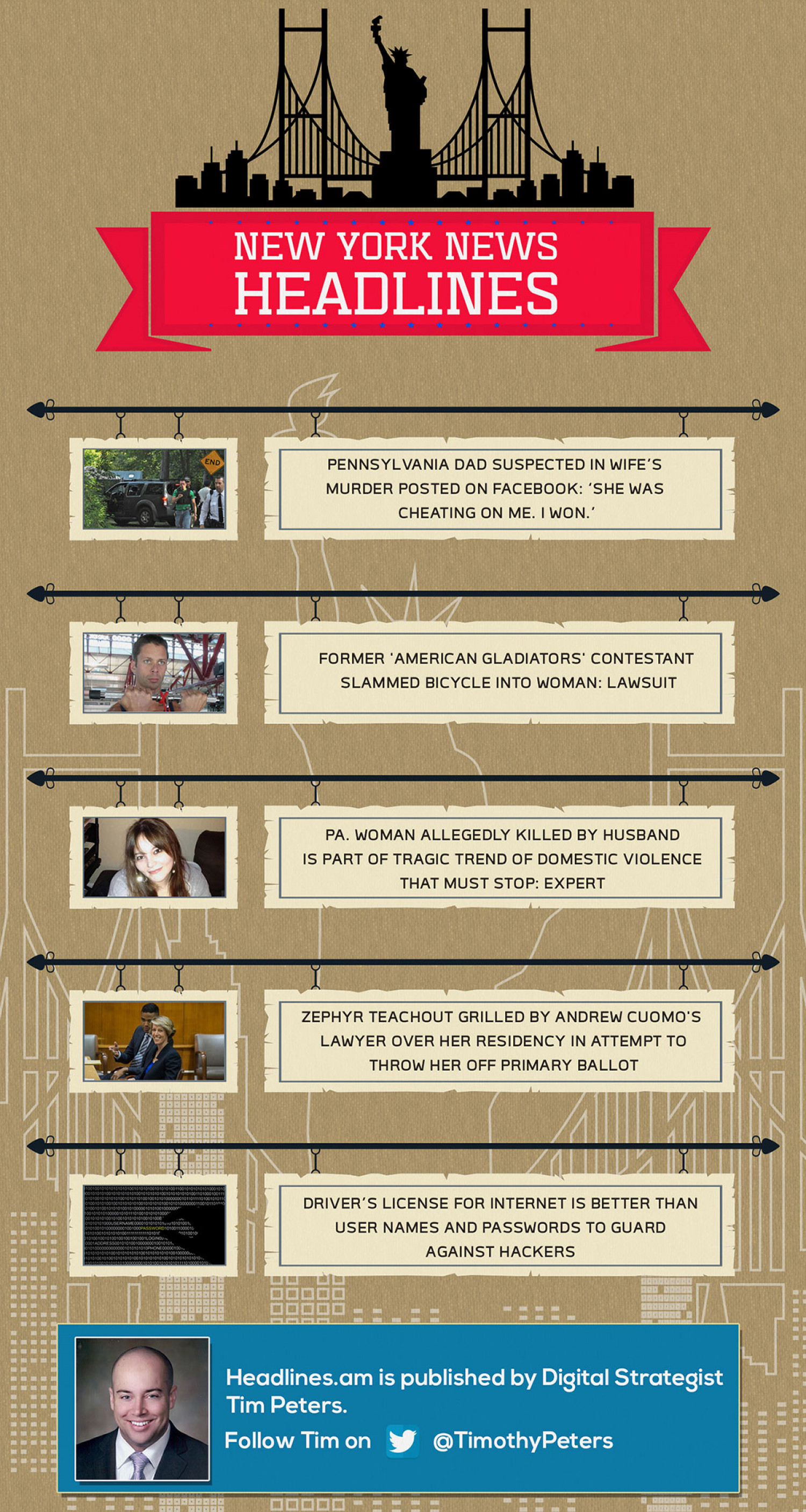 NEW YORK NEWS - AUGUST 8, 2014 Infographic