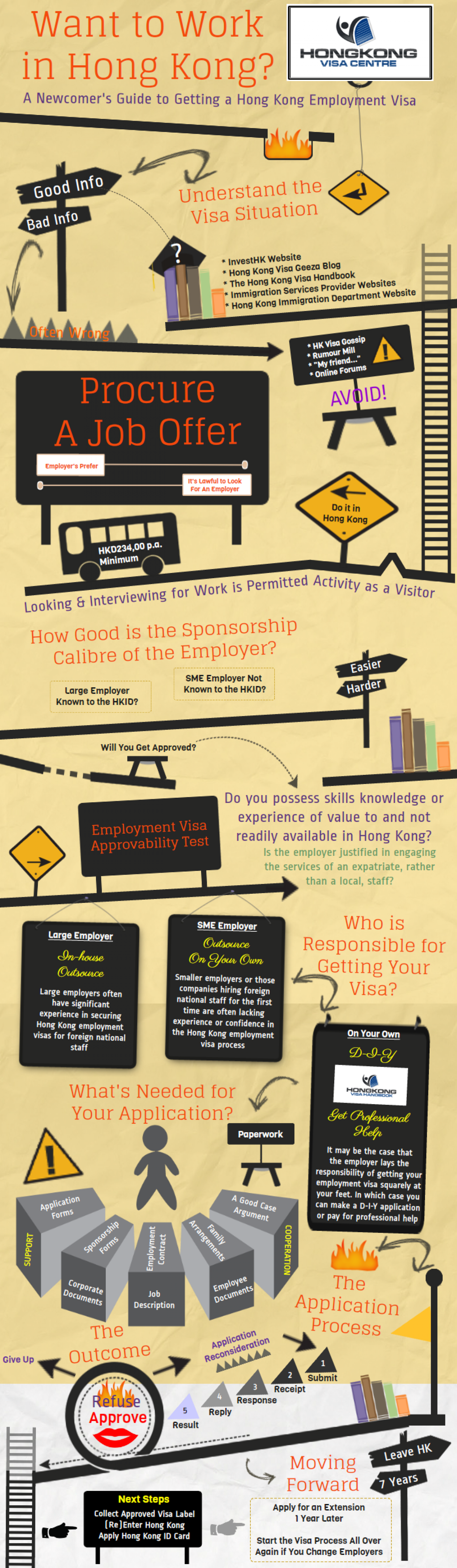 Newcomer's Guide to Getting a Hong Kong Employment Visa Infographic