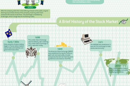 News for business economy Infographic
