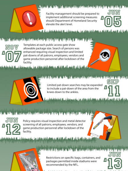 NFL Security Policies Infographic