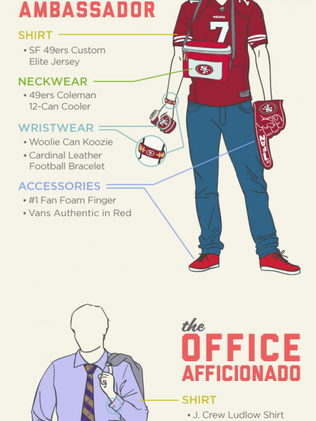 NFL Fashion: Tailgate vs Office Infographic