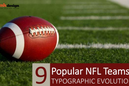 NFL Teams Typographic Evolution Infographic