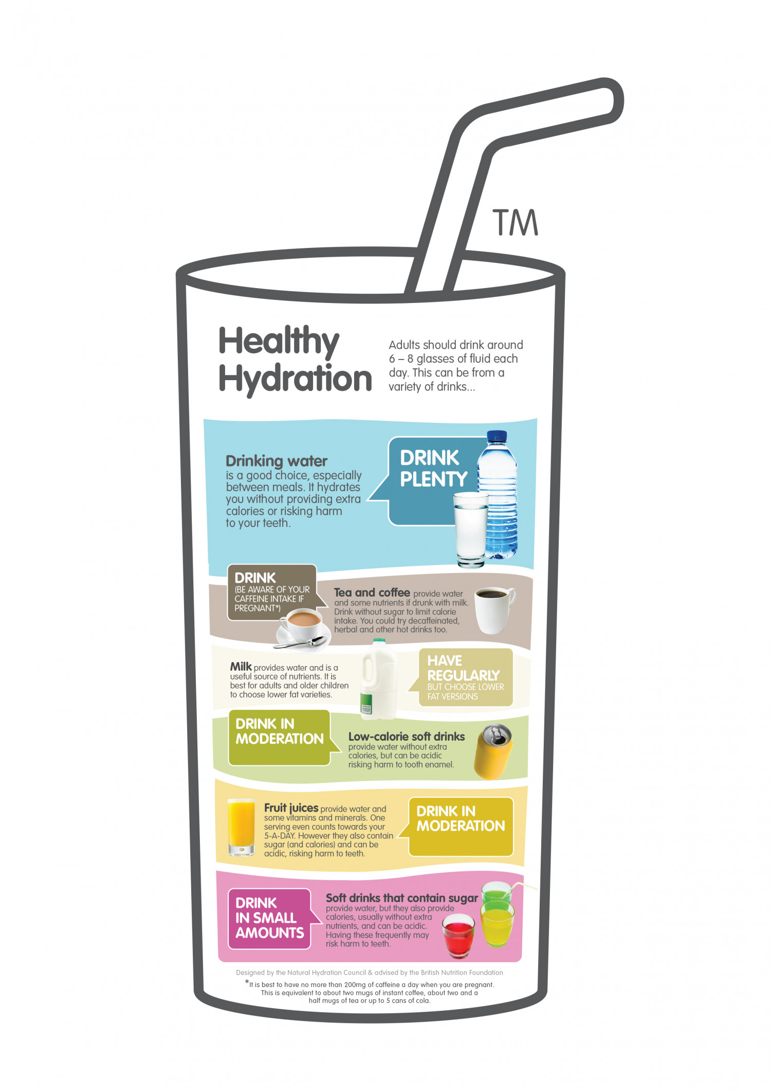 Healthy Hydration Glass Visual Ly
