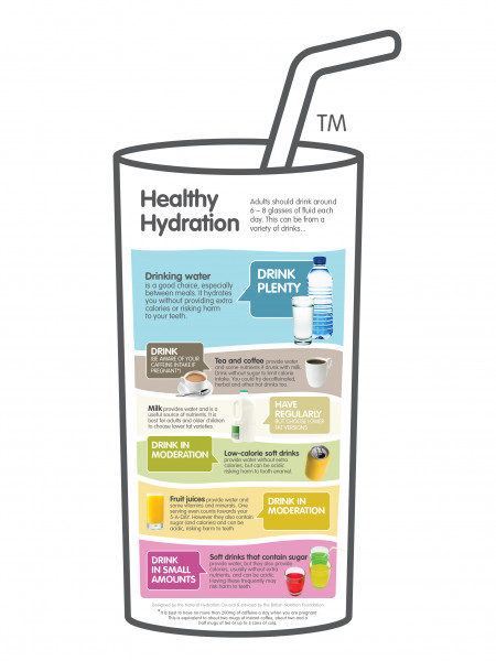 Healthy Hydration Glass Infographic