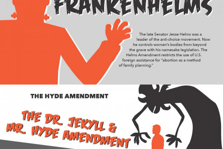 Nightmare on Capitol Hill Infographic