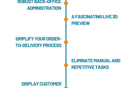 Nine Must-Haves For Your Custom Uniform Ecommerce Website Infographic
