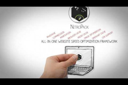 NitroPack - Boost Your OpenCart Store Speed Infographic