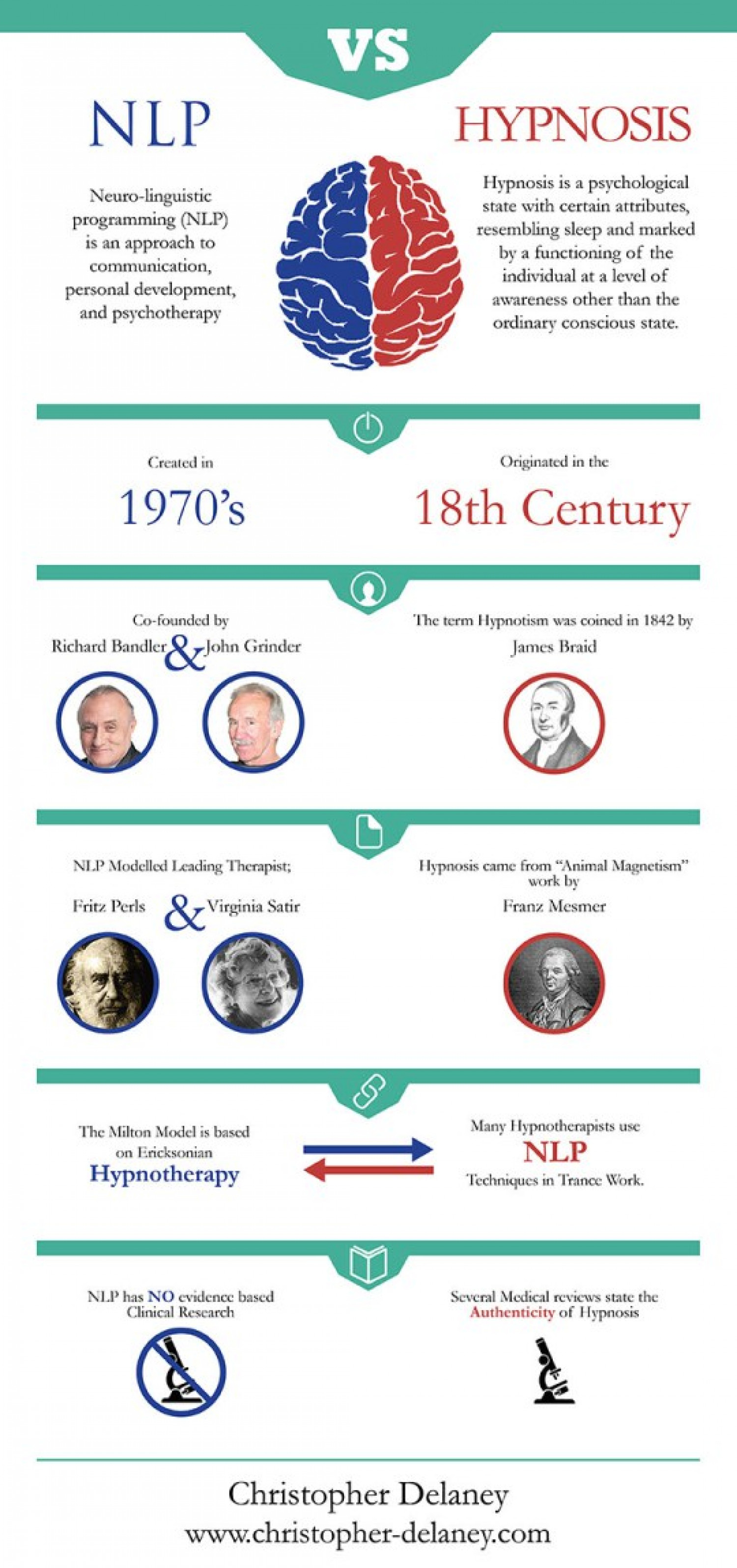 NLP Vs Hypnosis Infographic
