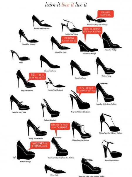 No More Football Mum Shoe Woes Infographic