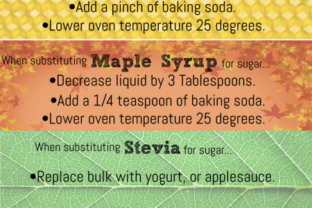 No Sugar Added Infographic