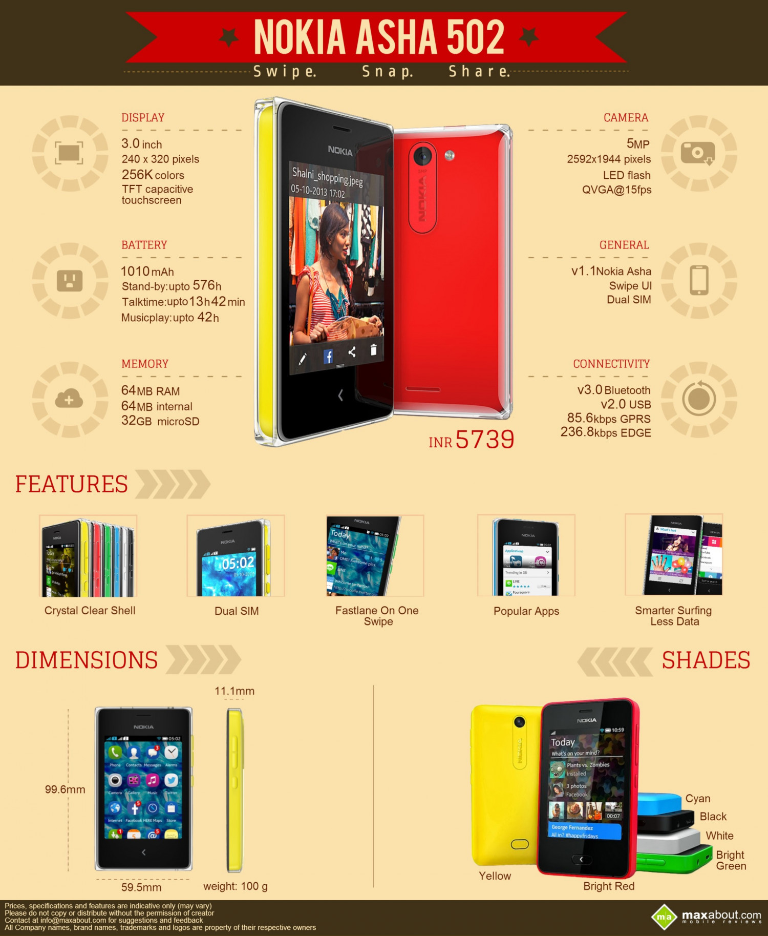 Nokia Asha 502 Dual SIM: Specifications, Features & Price Infographic