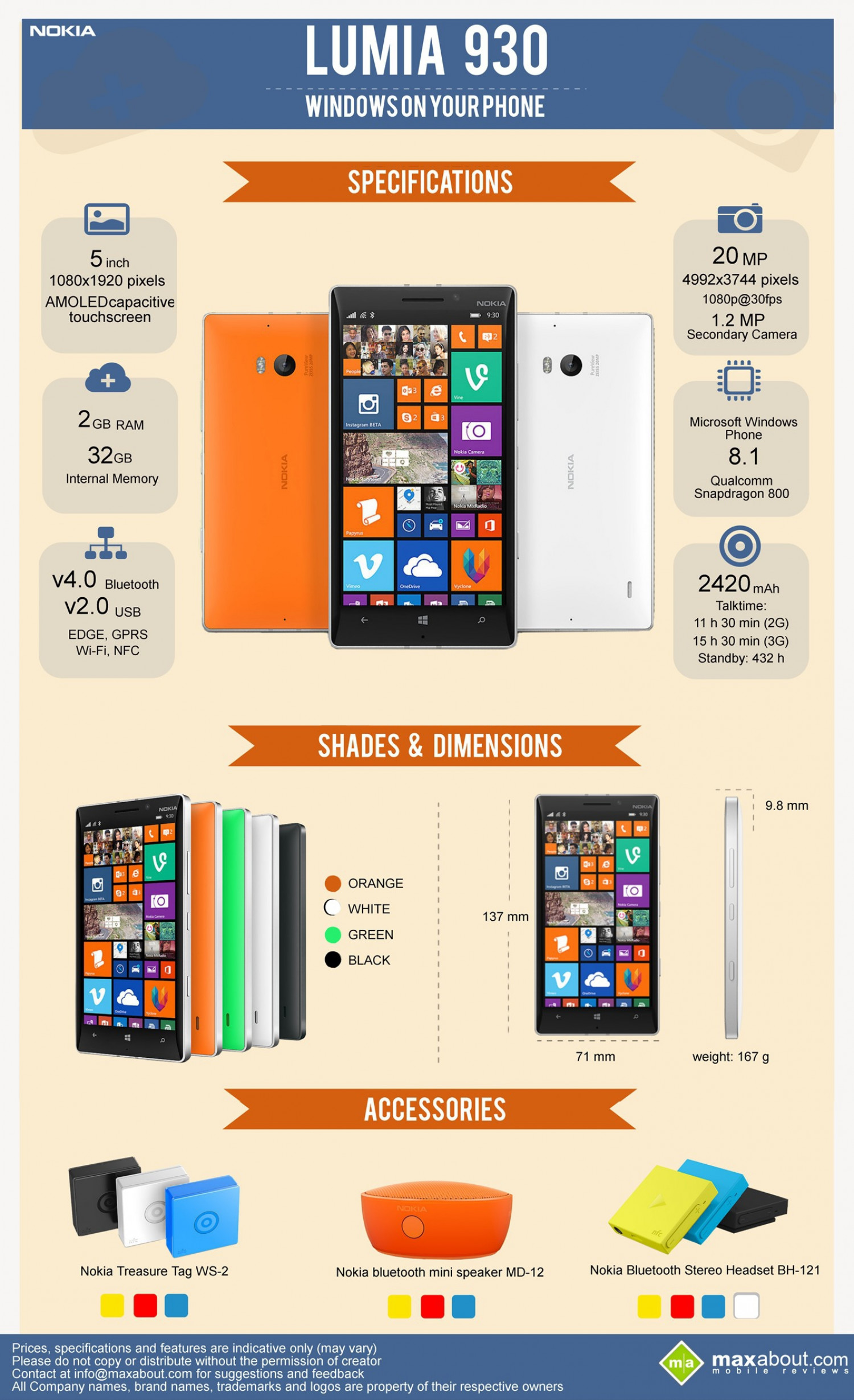 Nokia Lumia 930: Windows on Your Phone Infographic