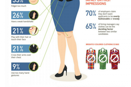 Nonverbal Communication during the job interview introduction. Infographic