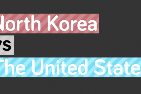 North Korea vs The United States Animated Infographic Infographic