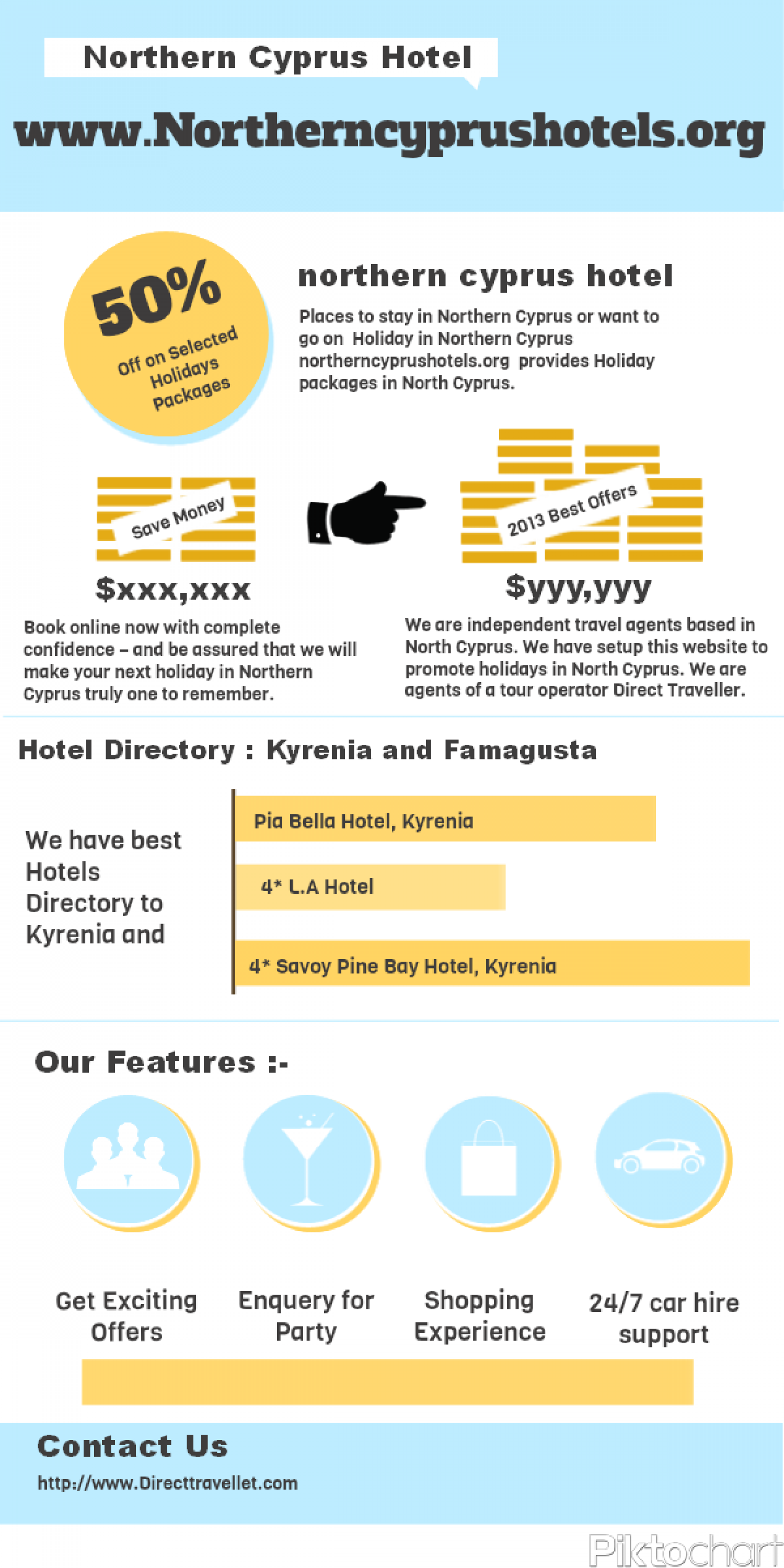 Northern Cyprus Hotels Deal Infographic