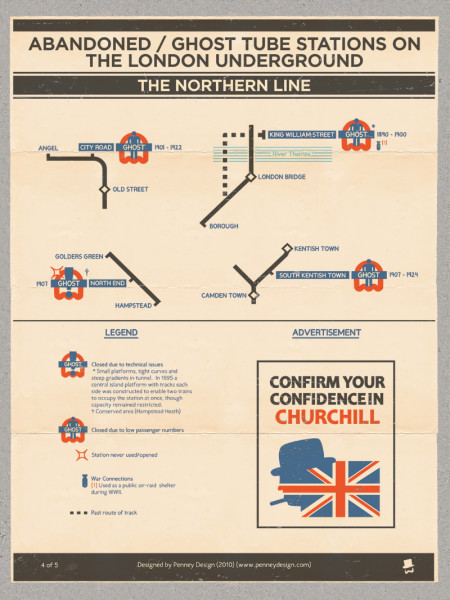 Northern Line: Abandoned/Ghost Stations on The London Underground Infographic