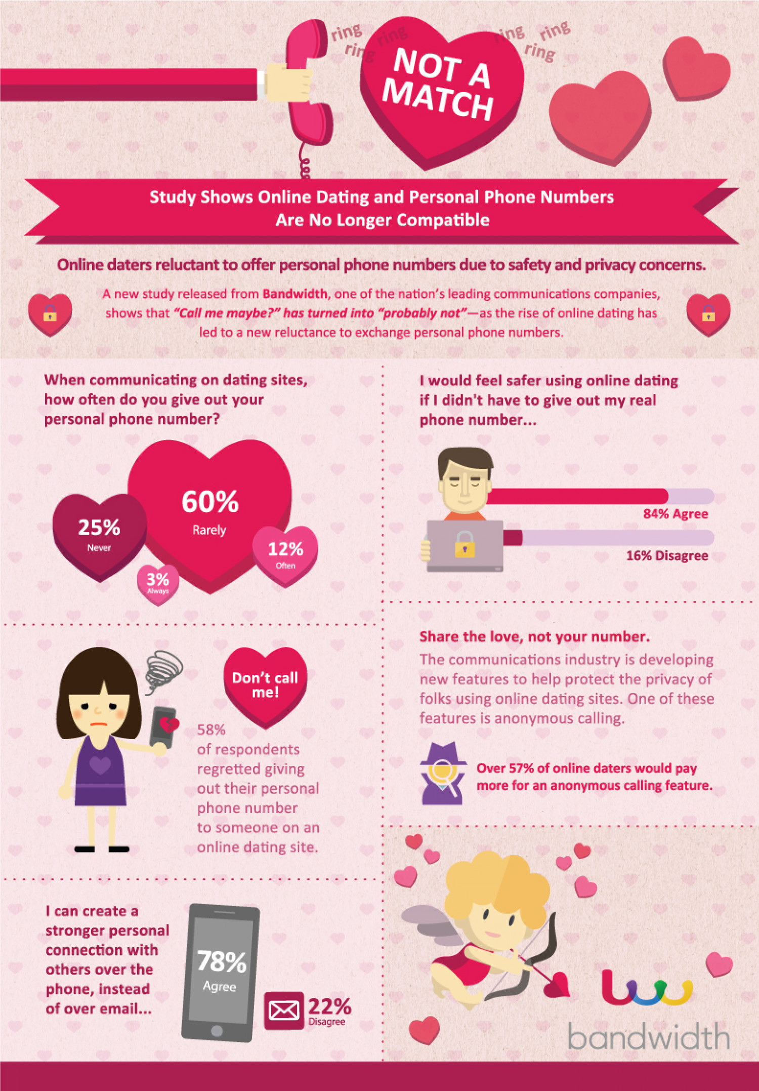 What to write in a personal ad for dating site