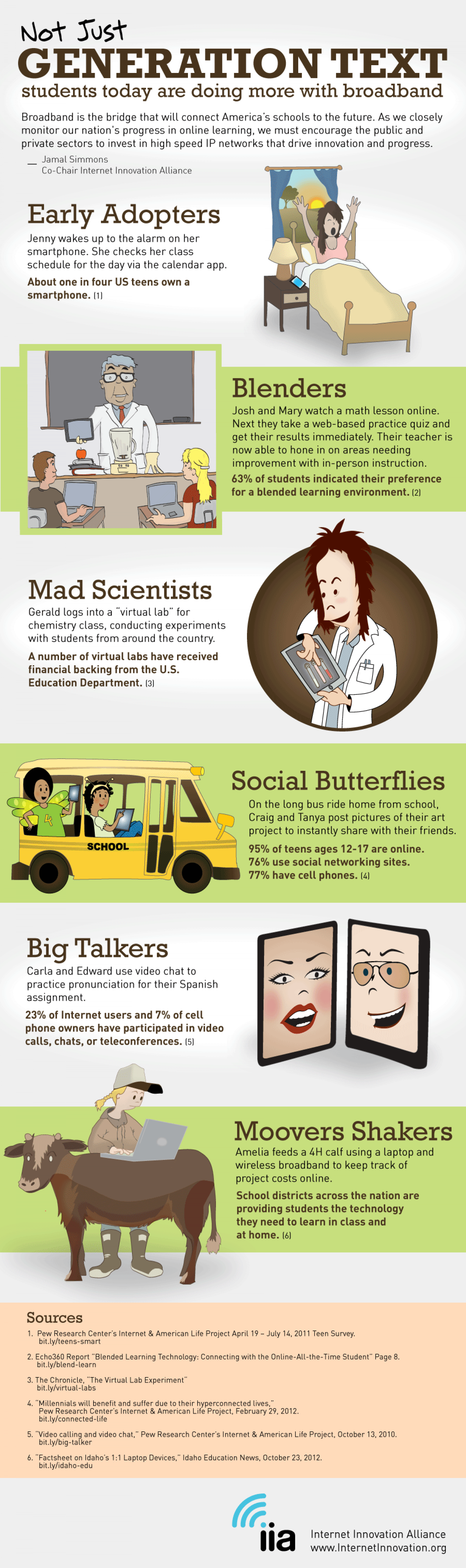 Not Just Generation Text Infographic