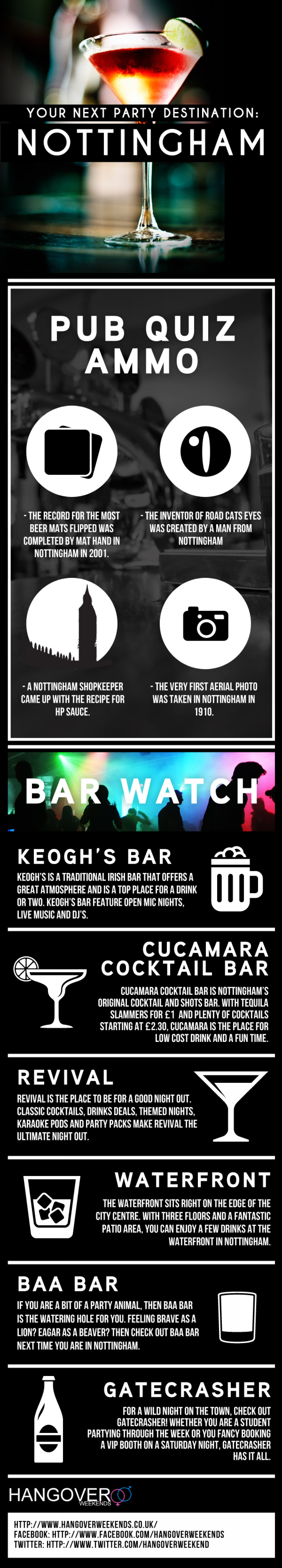 NOTTINGHAM BAR CRAWL Infographic