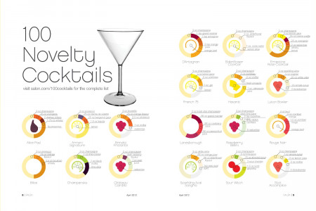 Novelty Cocktails Infographic