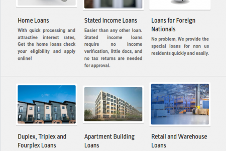 Now Get Home Loans At Affordable Rates! Infographic