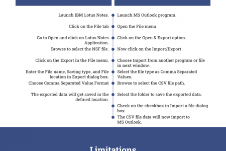 NSF to PST Conversion Infographic