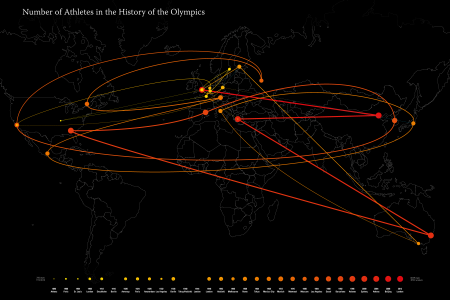 Number of Athletes in the History of the Olympics Infographic