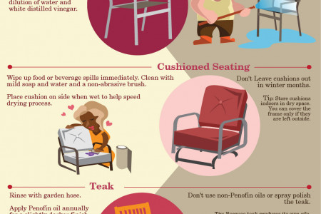 Nurture Your Furniture Infographic