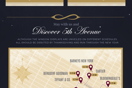 NYC Holiday Window Shopping Guide Infographic