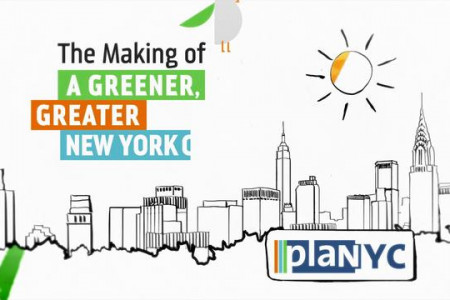 NYC-TV Greener NYC Infographic