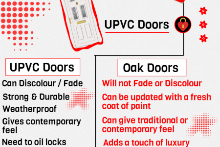 Oak Vs UPVC Doors Infographic