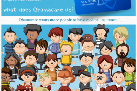 Obamacare Simplified for Children Infographic