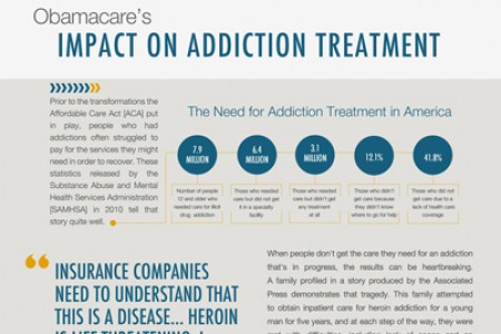 Obamacare's Impact on Addiction Treatement Infographic