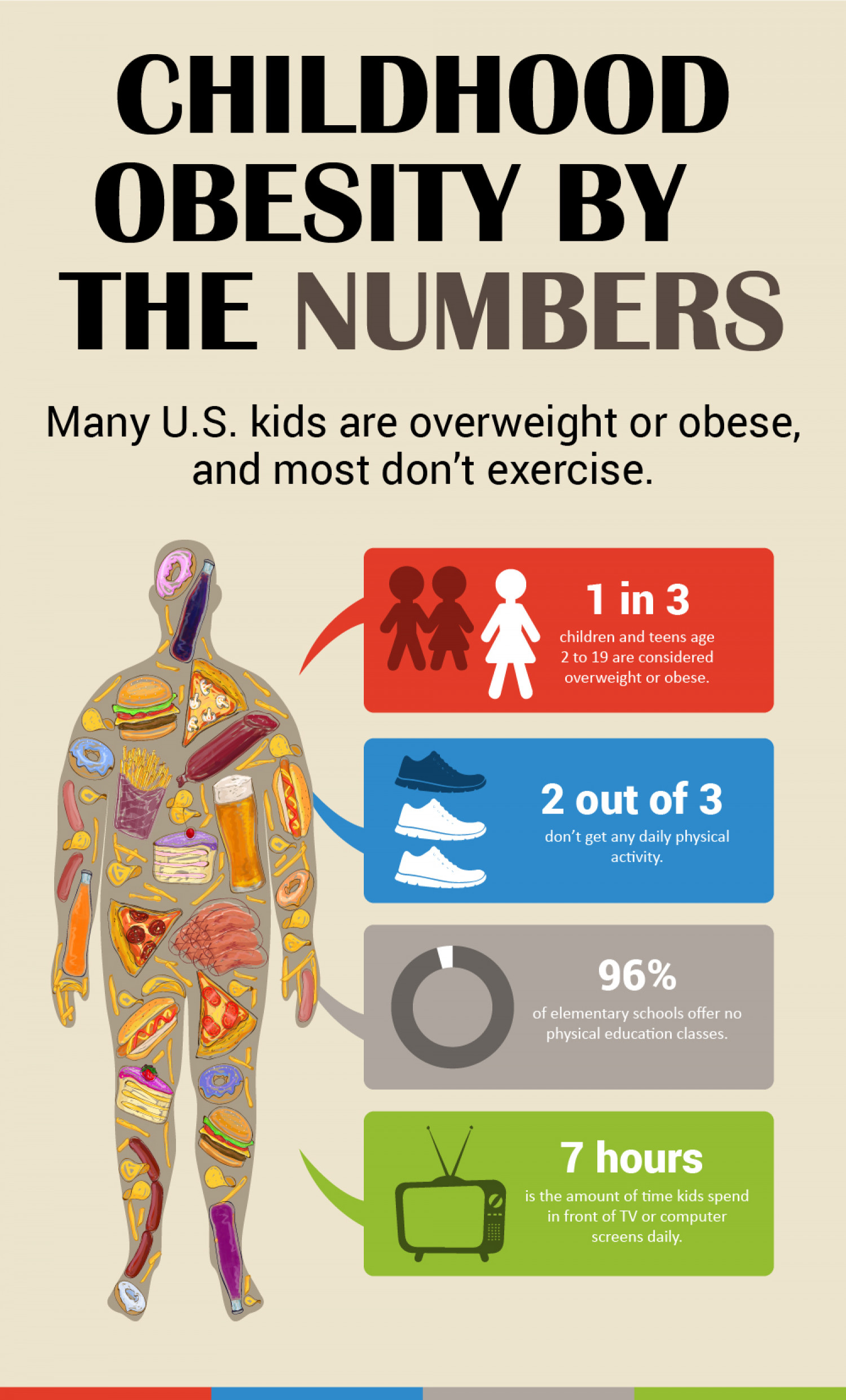 american children and teens is overweight Obesity is worsening among us kids, even the smallest children, a new study  finds more than 40 percent of teens are obese.